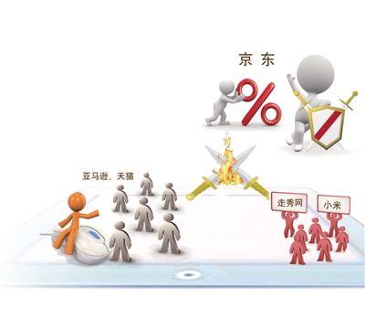 生鲜电商经营垂直电商商城系统获优势